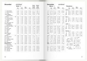 Den svenska almanackan 2021